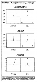 A Statistical Model for Multiparty Electoral Data