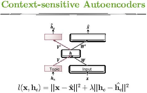 Context-sensitive Autoencoders | Hadi Amiri