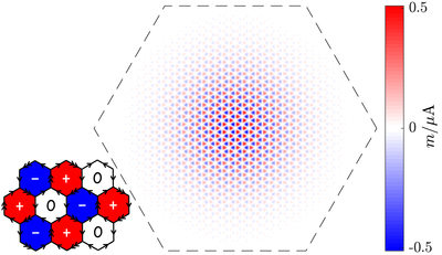 Magnetization in the Kramers Intervalley Coherent State in [2]