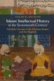 Islamic Intellectual History