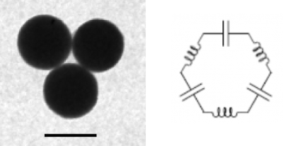 A trimer composed of metal nanoparticles is analogous to a split-ring resonator.