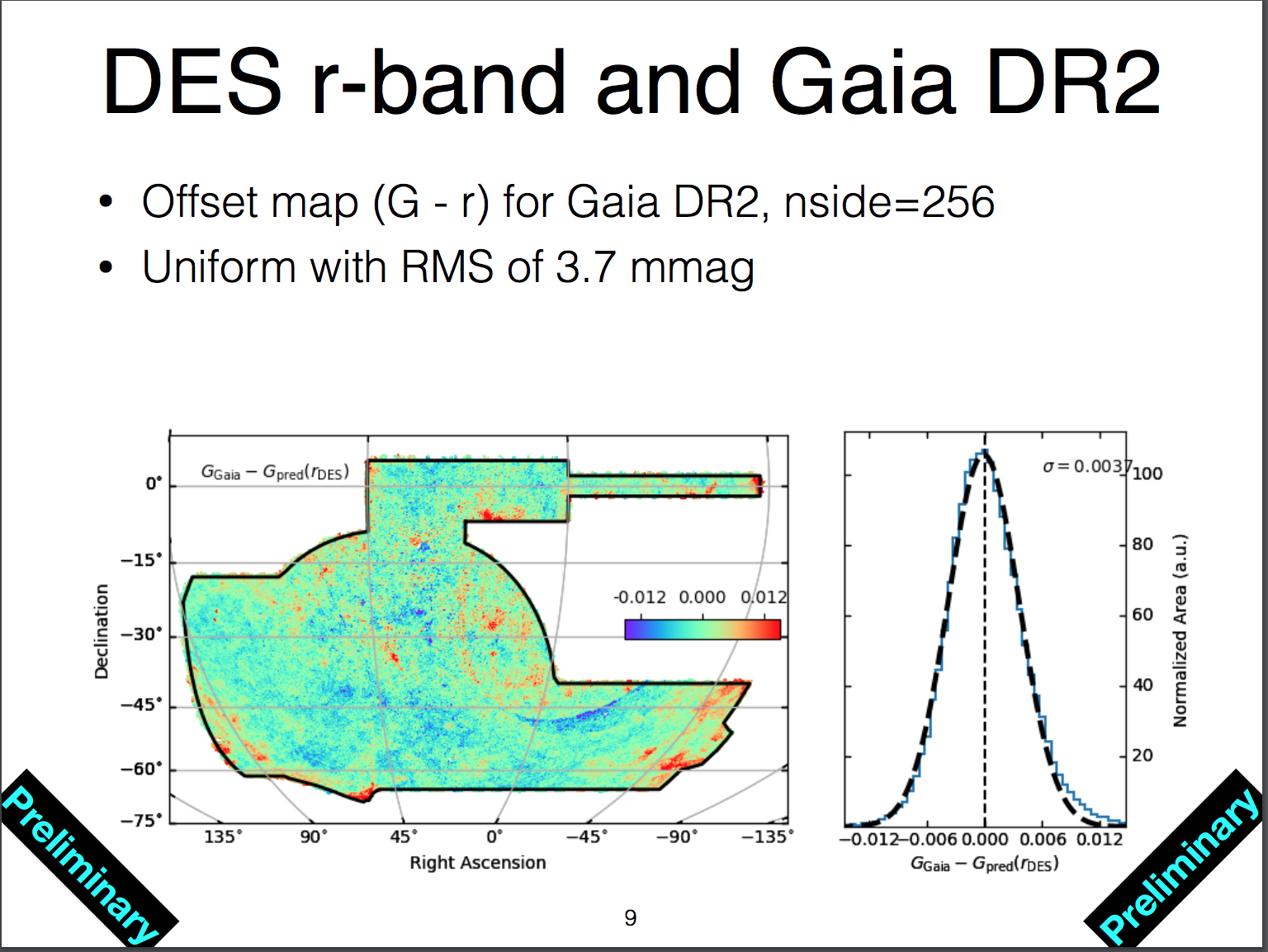 DES VS Gaia photometry : A preliminary map of the residuals