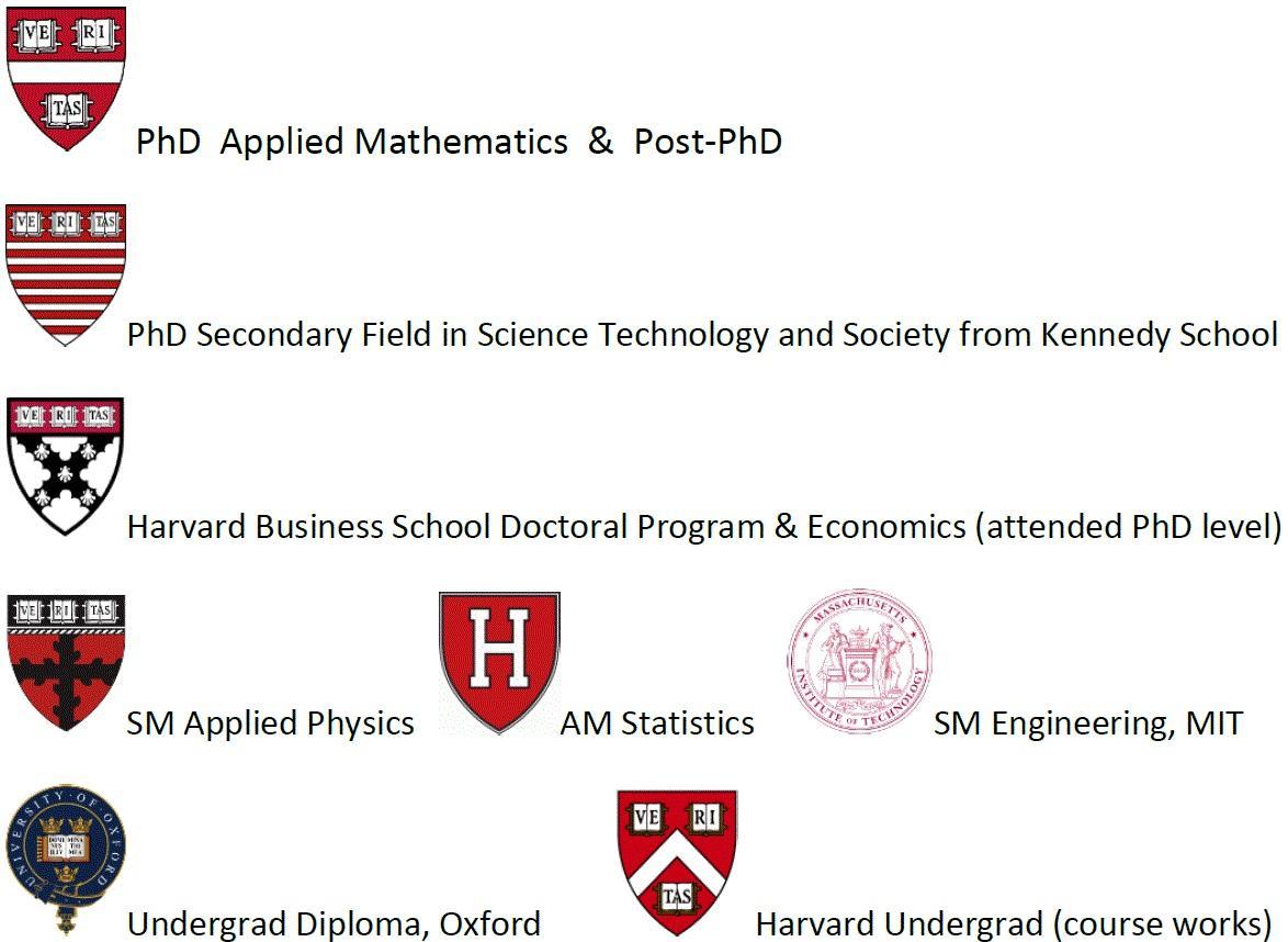 Atemberaubend Mustergesetz Lebenslauf Harvard Ideen - Entry Level ...