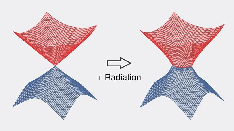 """Exceptional ring"" in photonic crystals (2015 Nature)"