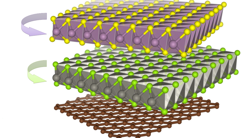 Atomistic representation of a model twisted 2D layered assembly.