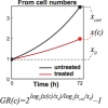 Evaluating GR values from cell counts